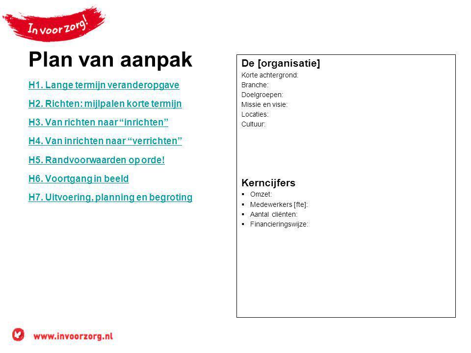 plan van aanpak maken zorg Plan Van Aanpak Format | hetmakershuis plan van aanpak maken zorg
